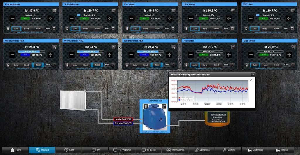 Mit ioBroker per Drag&Drop zum Smart Home