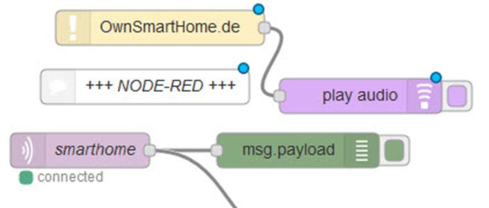 node red installation mosquitto - Tutorial: Installation von Node-Red und Mosquitto