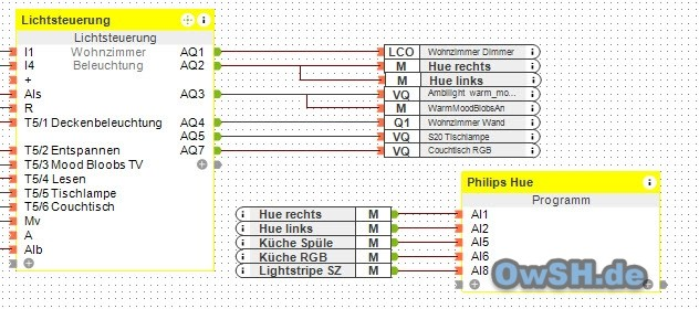 loxone hue config - Osram Lightify mit Loxone verbinden