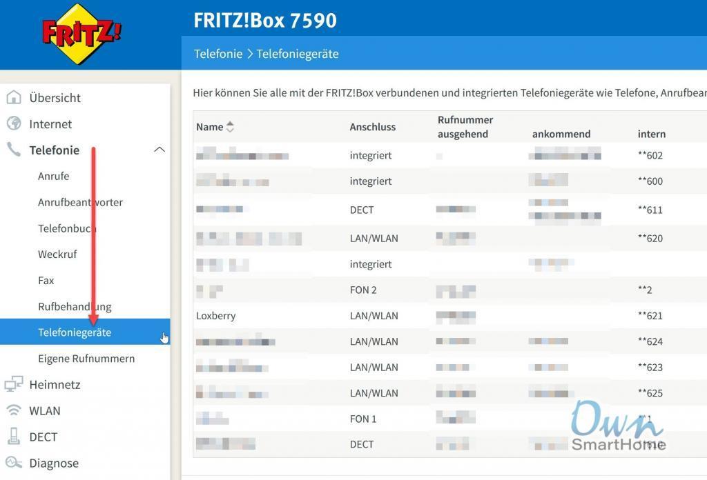 fritzbox telefoniegeräte